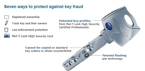 llaves anti copia